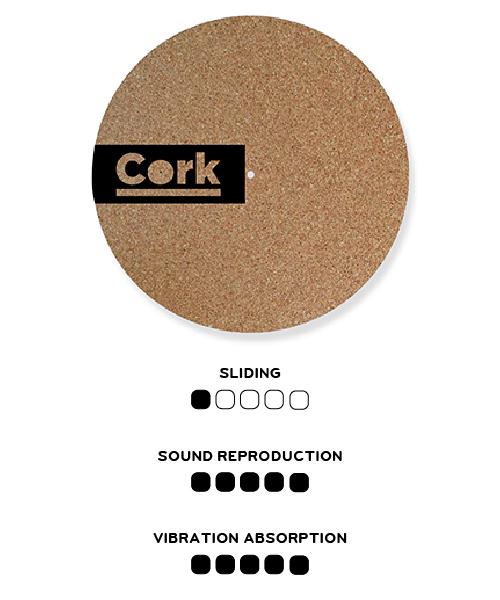 Cork Slipmat - Feylt