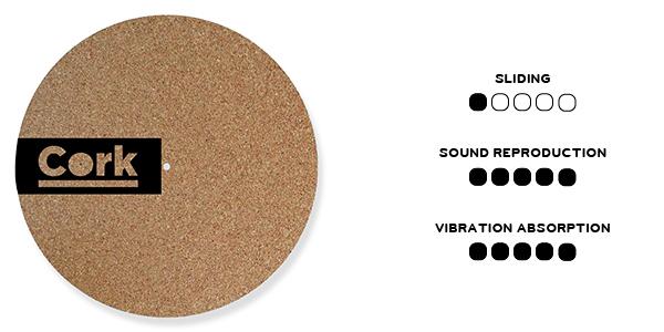 Cork Vinyl Slipmat - Feylt