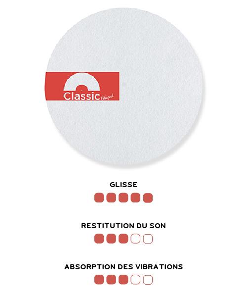 Feutrine Vinyle Classic Glazed - Feylt