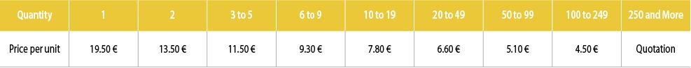 9 Oz Slipmat Prices - Feylt