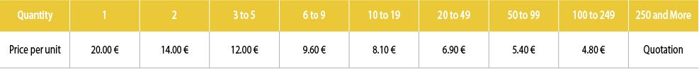 Classic Slipmat Prices - Feylt