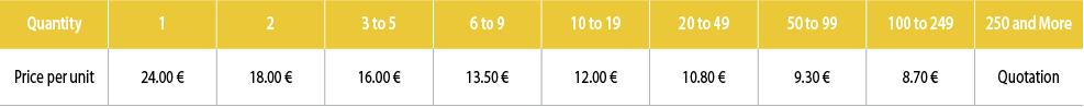 Cork Slipmat Prices - Feylt