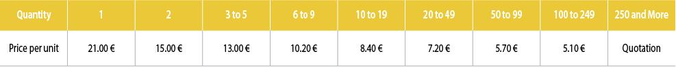 Fat Slipmat Prices - Feylt