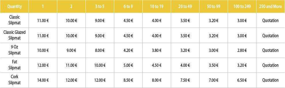 Blank Slipmat Prices - Feylt