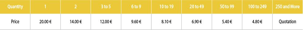 Classic Glazed Slipmat Prices - Feylt